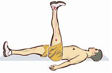 aktyvus tiesios kojos kelimas FMS